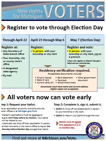 MCDP - Day of Voter Education Action @ Action HQ | Midland | Michigan | United States